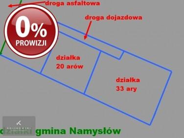 Działka budowlana Dziadowa Kłoda