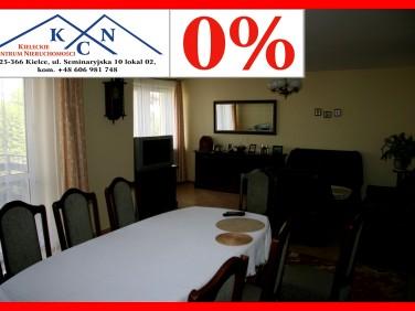 Domy Z Basenem Kielce Oferty Sprzedaży Lub Wynajmu Domów Z Basenem