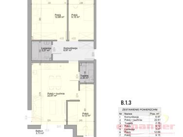 Mieszkanie blok mieszkalny Smolec