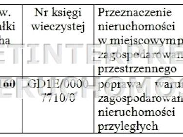 Działka Kościerzyna