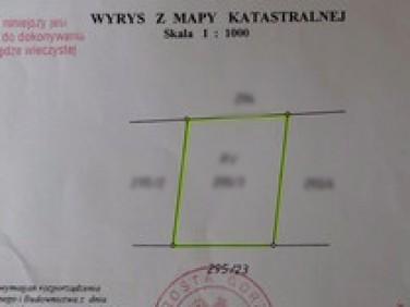 Działka budowlana Ciecierzyce
