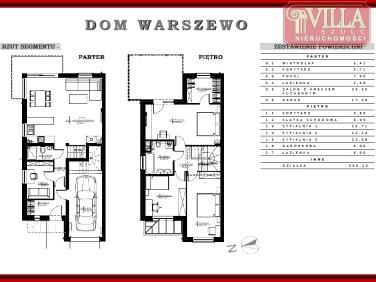 Dom Szczecin sprzedaż