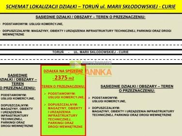 Działka inwestycyjna Toruń