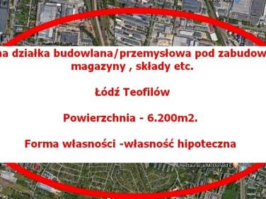 Zabudowana działka Łódź