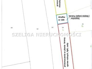 Działka usługowa Gliwice
