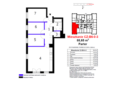 Mieszkanie Trzebnica sprzedaż