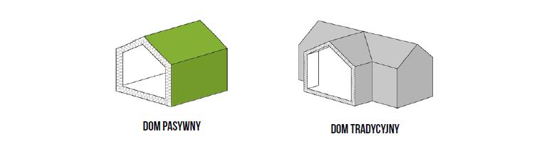 domy-pasywne-2