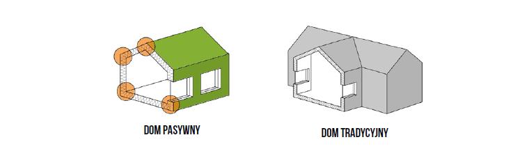 domy-pasywne-6