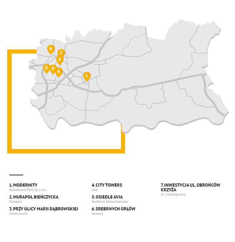 krakow-nowa-huta-inwestycje