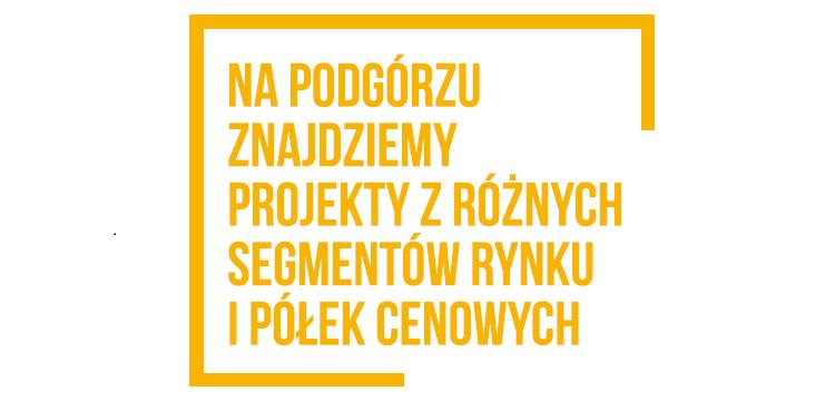 krakow-podgorze-cyt