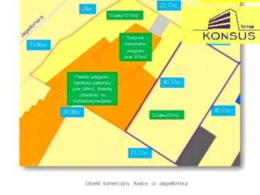 Lokal Kielce sprzedaż